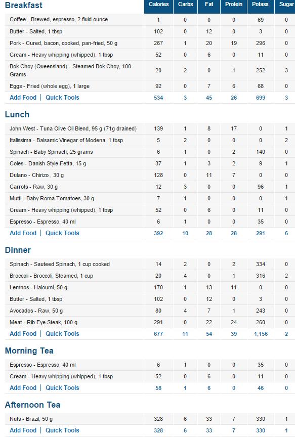 Doctor Bernstein Diet Food List