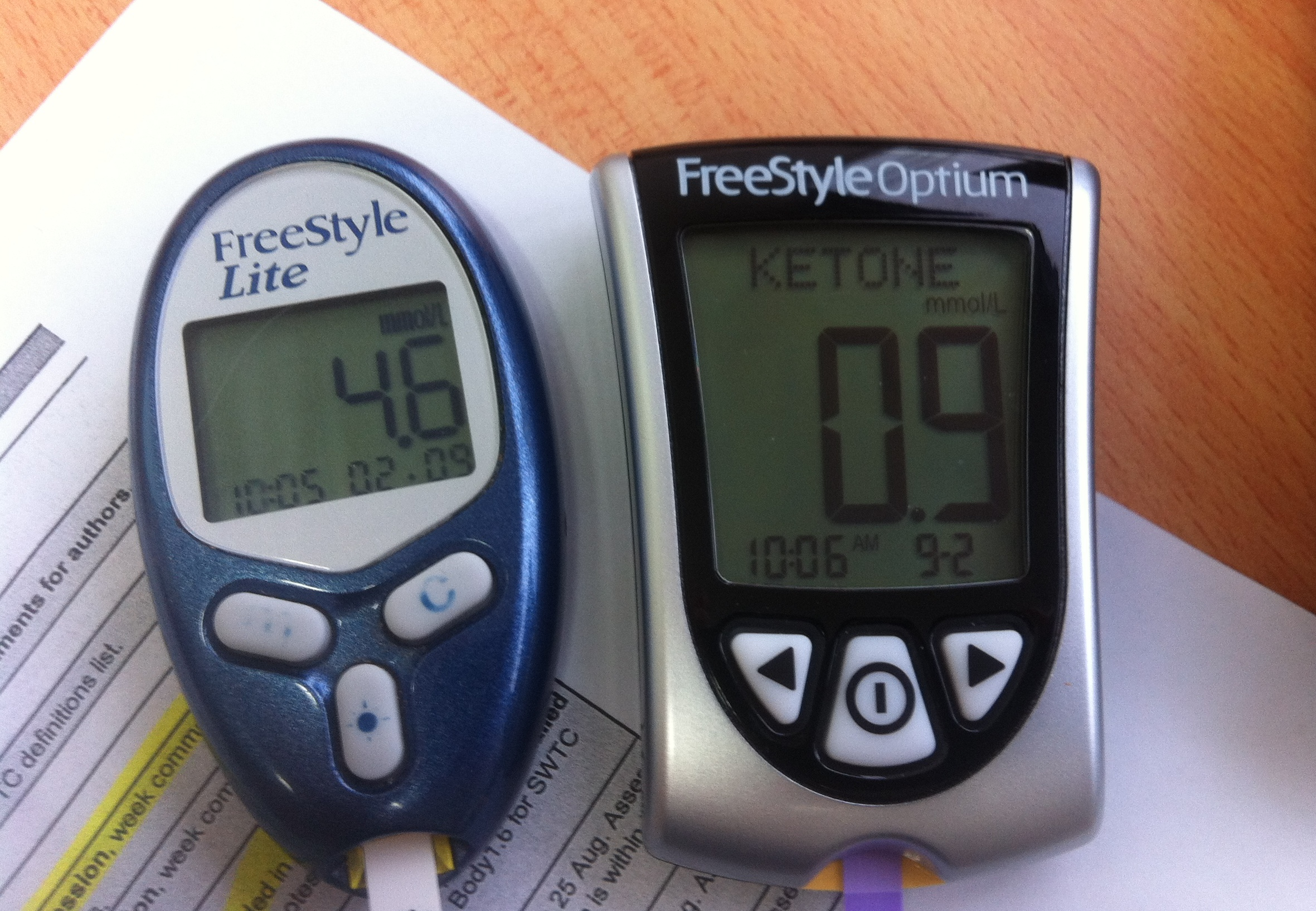What is my blood sugar level supposed to be?