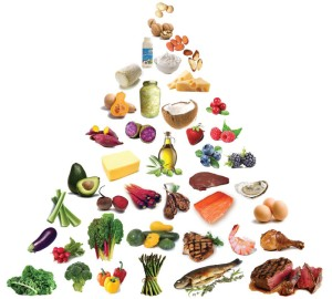 Real-Food-Pyramid1 (1)