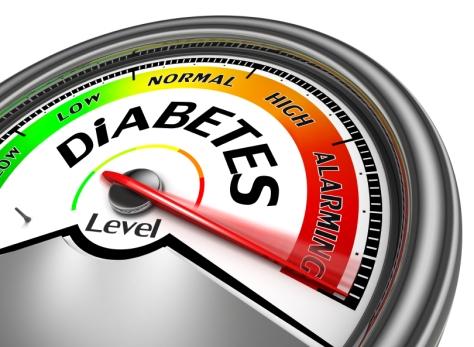 diabetes conceptual meter