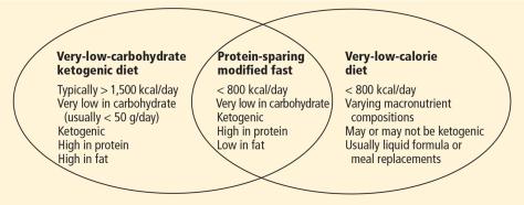 Best group brad pitt talks about angelina jolie weight loss diet micelles